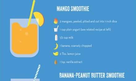 [8 Recipes] for Summer Smoothies – before its too late!