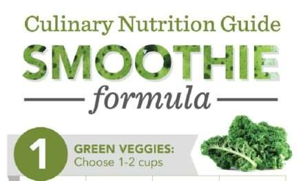 [Recipe] A Great Smoothie Formula Plus 2 Smoothies Using the Formula